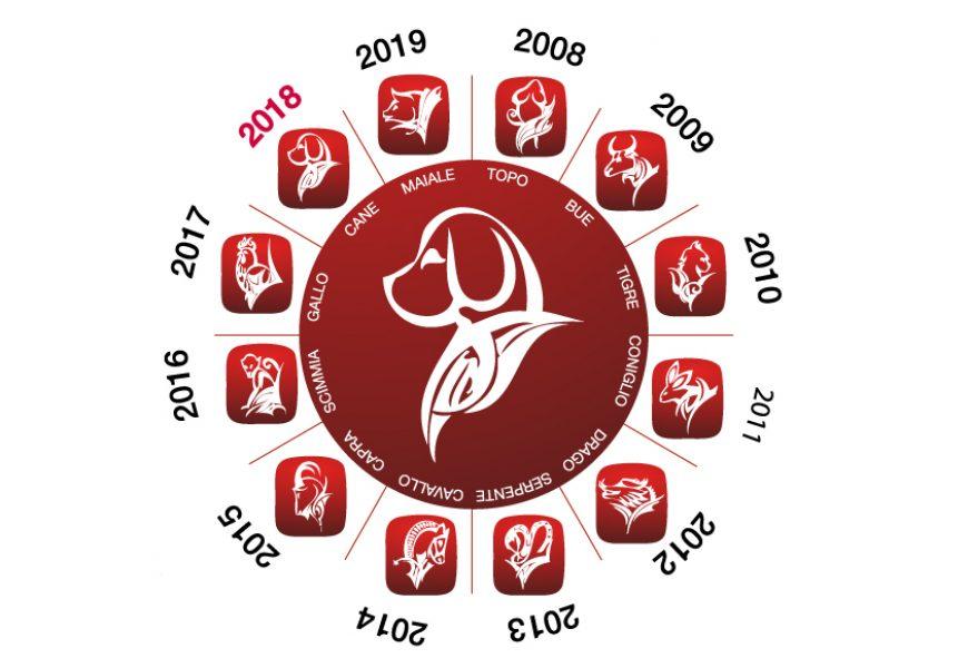 Calendario Cinese 1993.Oroscopo Cinese Extrabanca